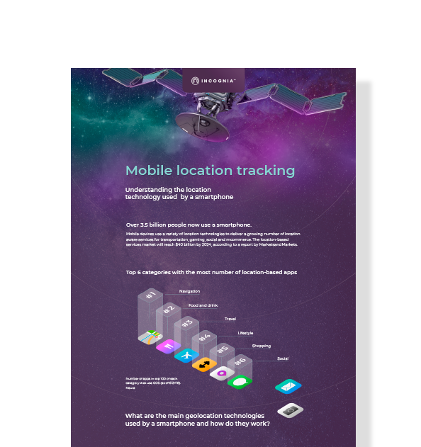 Ungated_infographic_Mobile location technology