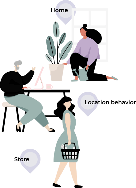 Incognia Location Behavior