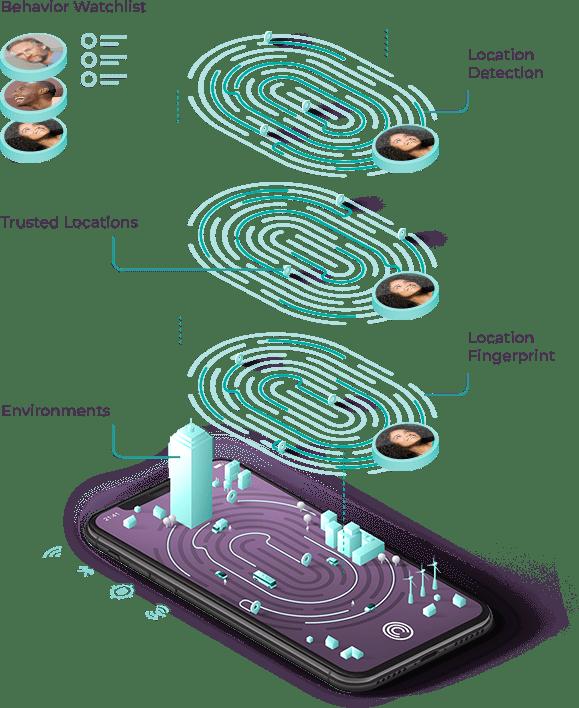 location-key-concepts