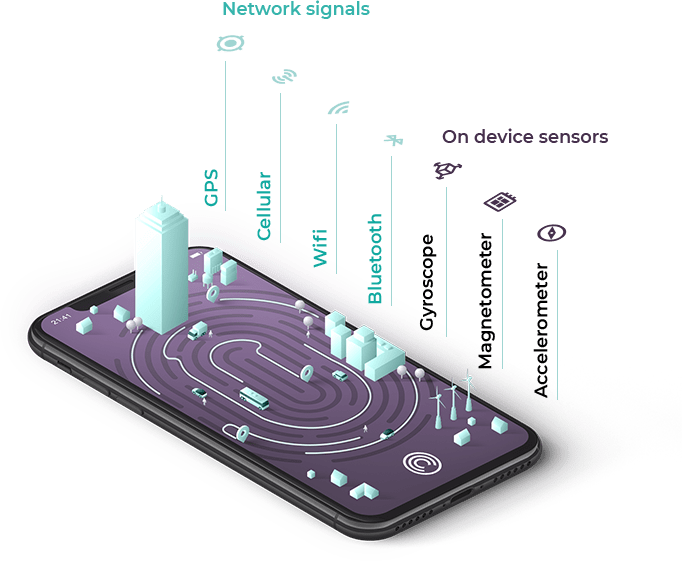 Infographic on how Incognia captures location data